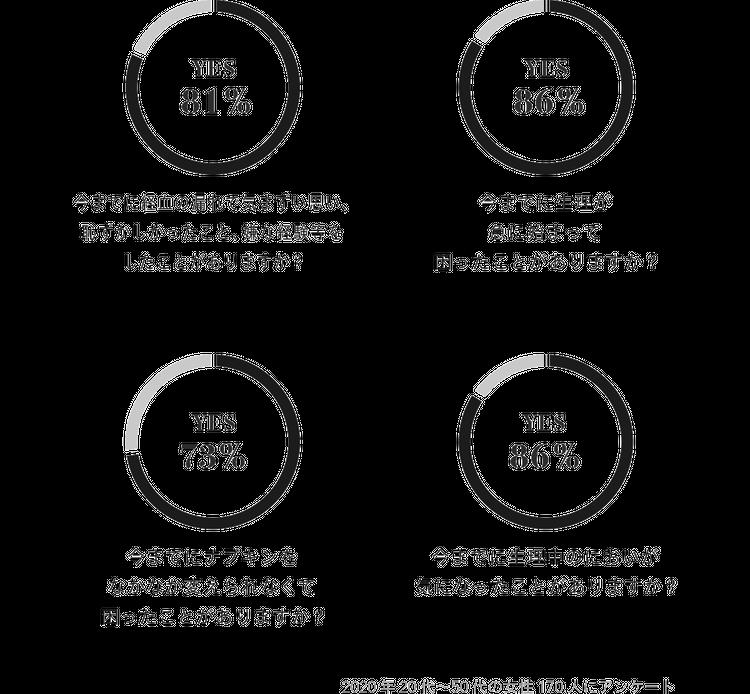ナプキン・タンポン不要の超吸収型生理ショーツ【(Bé-A)ベア シグネチャーショーツ】開発者インタビュー(美容家・山本未奈子さん&高橋くみさん)_4