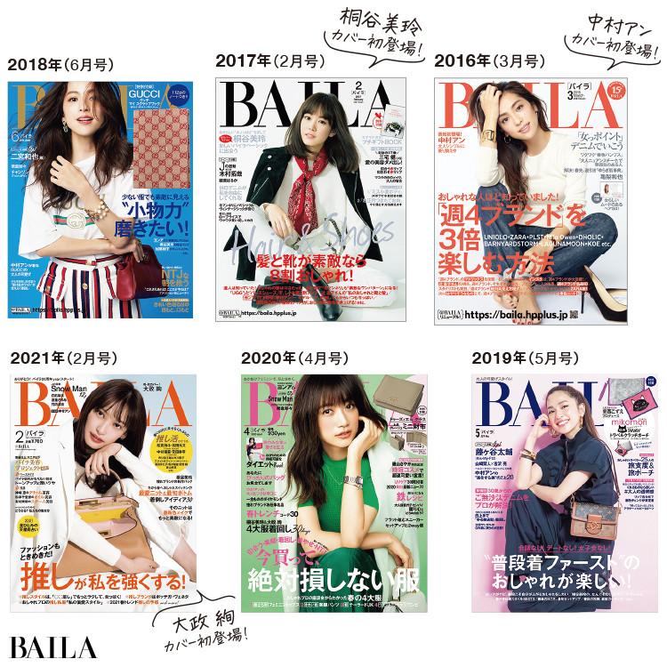 BAILA表紙2016-2021