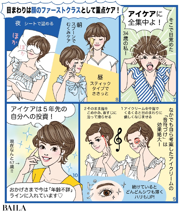 小林ひろ美さんのアイケアHistory2