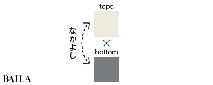 白×グレー