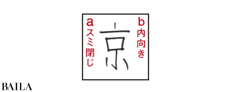 【書き文字性格診断・基本性格③】あなたの<浪費家度>を「京」の書き文字で診断_4