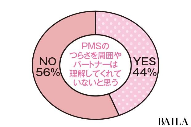 """なぜ私たちは""""生理ちゃん""""に翻弄されてしまうの?【PMSあるあるまとめ】_6"""