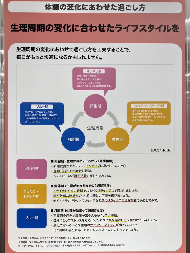 【ジーユー(GU)】¥1490の吸水サニタリーショーツなどフェムテック商品を新発売 オムロン・ルナルナ3社共同新メディア「FEMALE LIFESTYLE FACT BOOK」発足