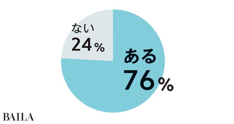 ある76% ない24%