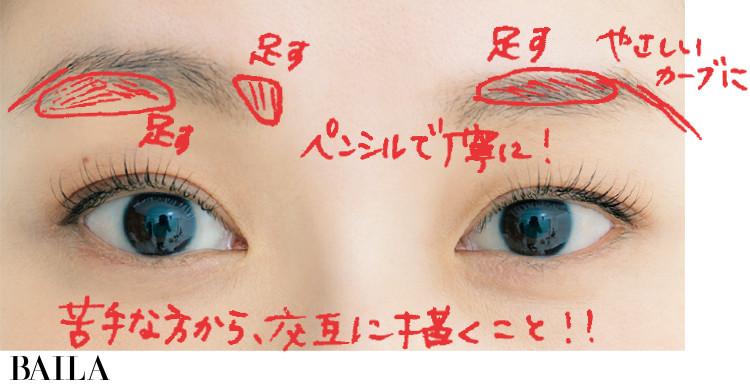 左右の眉の高さが違う人の眉メイク