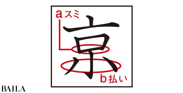 【書き文字性格診断・基本性格③】あなたの<浪費家度>を「京」の書き文字で診断_1
