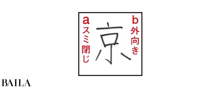 【書き文字性格診断・基本性格③】あなたの<浪費家度>を「京」の書き文字で診断_2