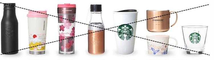 回収対象外の商品