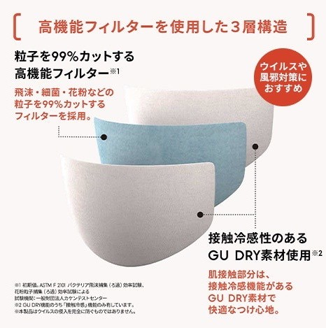 【ジーユー(GU)おしゃれ新作マスク着用レビュー】「高機能フィルター入りMASK(2枚組・GU DRY素材使用)」(¥790) ピンク・Mサイズ 3層構造 高機能フィルター説明