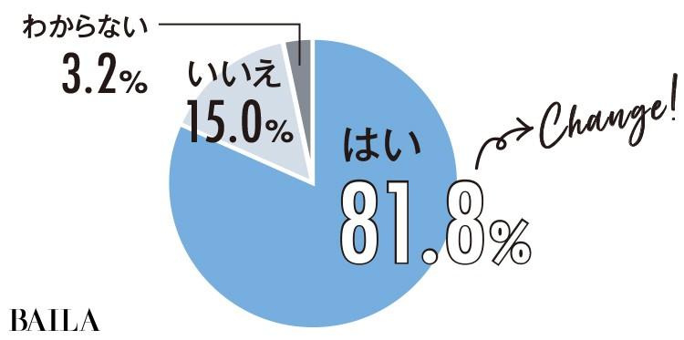 BEAUTY グラフ