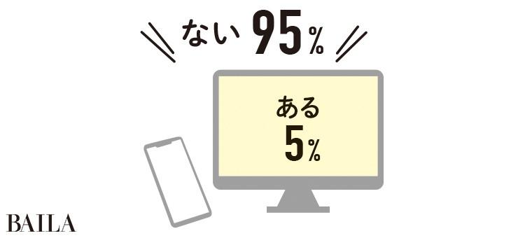 ない 95% ある5%