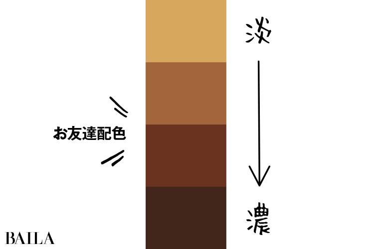 幅広いシェードが見つかるブラウンを使ったお友達配色