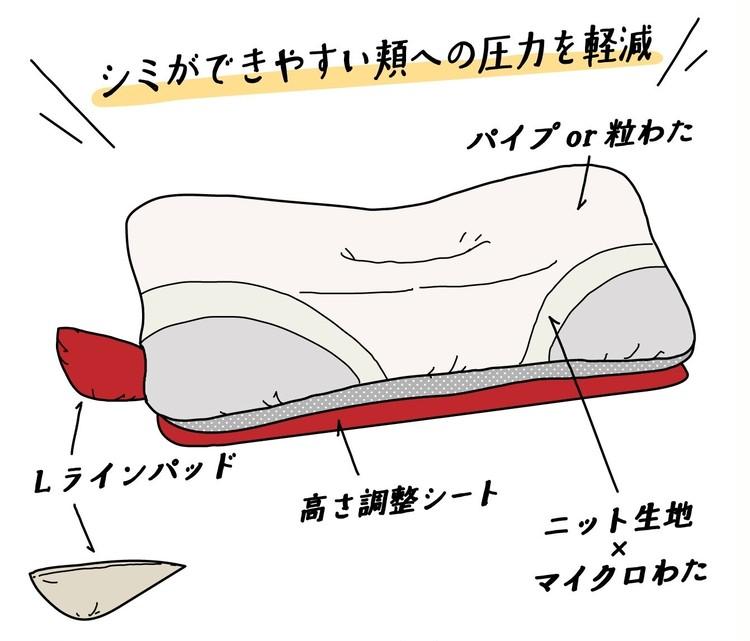 【中村アン×西川 美容睡眠vol.3】肌と髪までキレイな秘密は「newmine」でつくる上質な眠り_3
