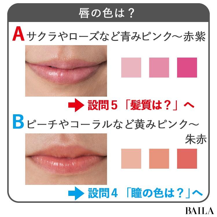 唇の色は?
