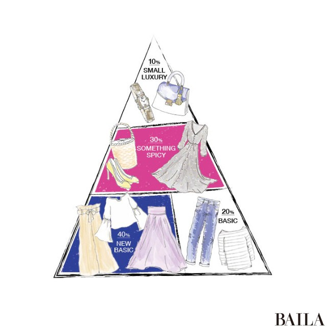 着回しの効くクロゼットのカギは「黄金ピラミッド」の法則!_2_1
