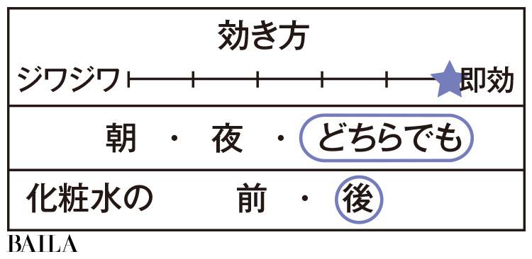 富士フイルム アスタリフト スパークル タイト セラム データ