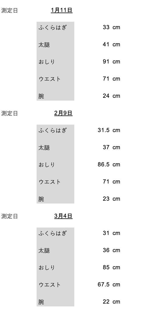 【ダイエット結果発表】2ヶ月で−6キロ減〜カラダ変化編〜_2
