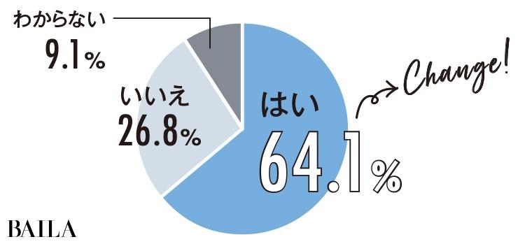 FASHION グラフ