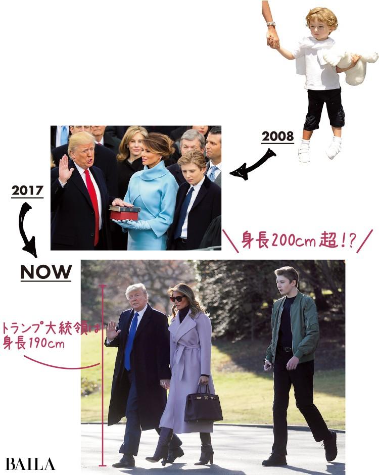 トランプ大統領の息子バロン
