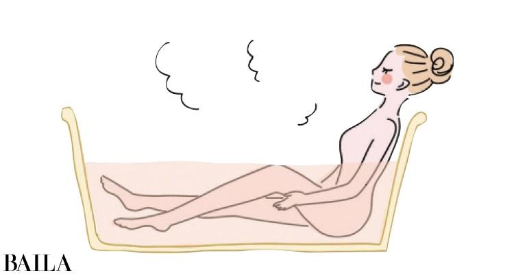 ②湯船に36℃ほどのぬるめのお湯をため10~15分半身浴。左の手足浴とセットで入るとより効果的。