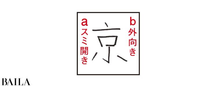 【書き文字性格診断・基本性格③】あなたの<浪費家度>を「京」の書き文字で診断_3