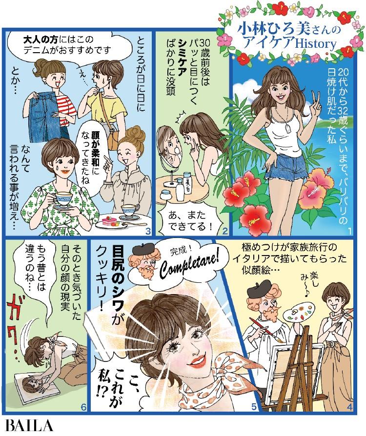 小林ひろ美さんのアイケアHistory1