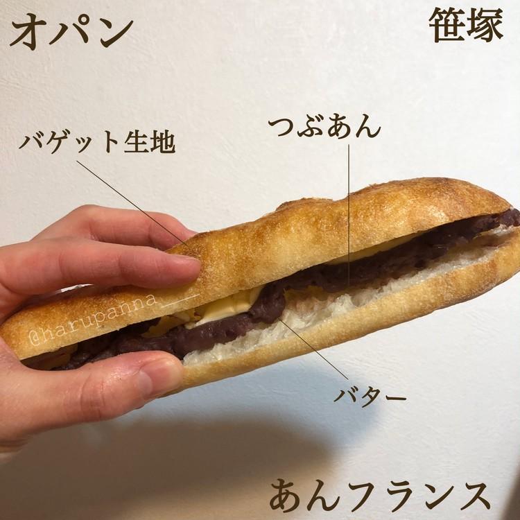 【私のパン活】SNSでも話題の笹塚のオパン♡_5