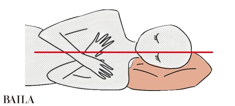 顔の中心~首~腰の軸が一直線になるかどう かチェック。これが自分に合った高さ