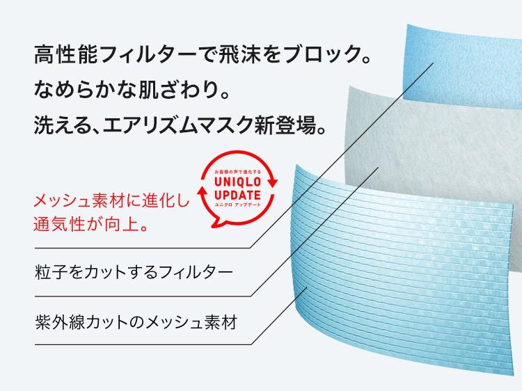 ユニクロのエアリズムマスク新型 3層フィルター構造画像