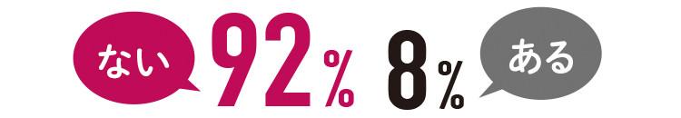 ない 92%    ある 8%