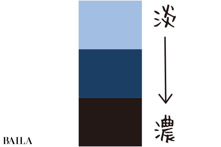 着やせ効果の高いブルーでお友達配色