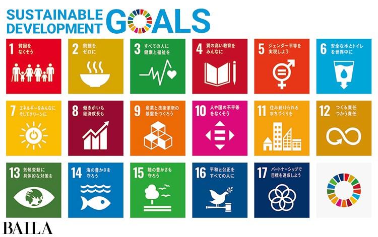 今注目の「SDGs」って?すぐできる社会貢献が誰かの力に_1