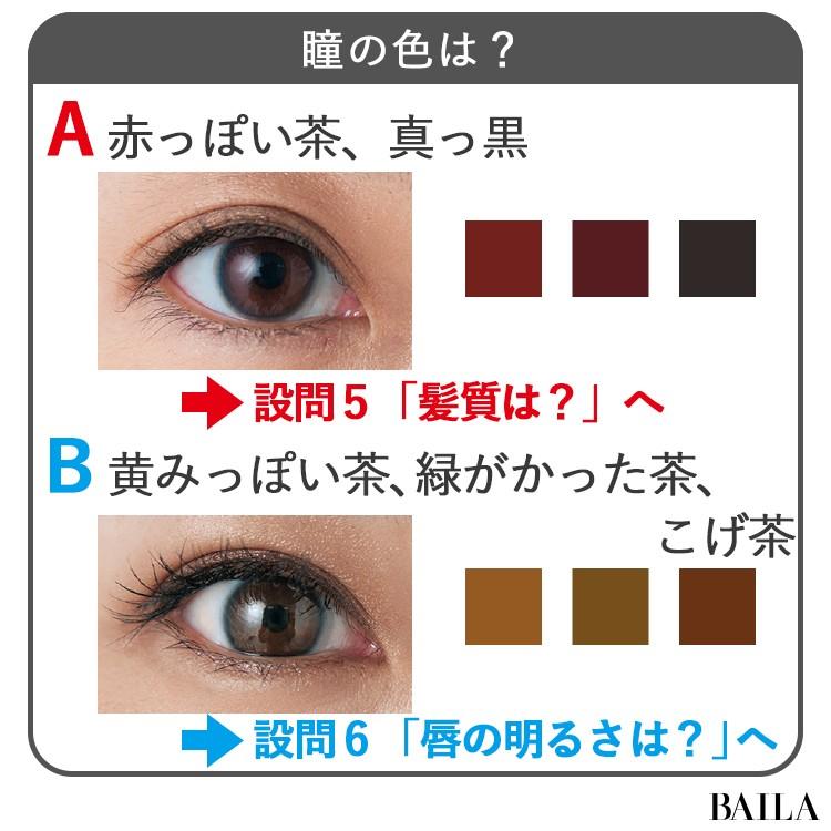 瞳の色は?