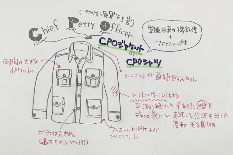 ジーユー(GU)売れ筋新作で学ぶ【CPOジャケットとは】と30代レディースコーデの正解、ファイナルアンサー!_3