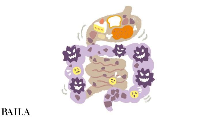 脂肪や老廃物をため込むサイクル