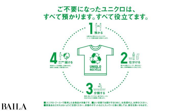 【身近な社会貢献】購入やリサイクルで企業のSDGs活動を支援_4