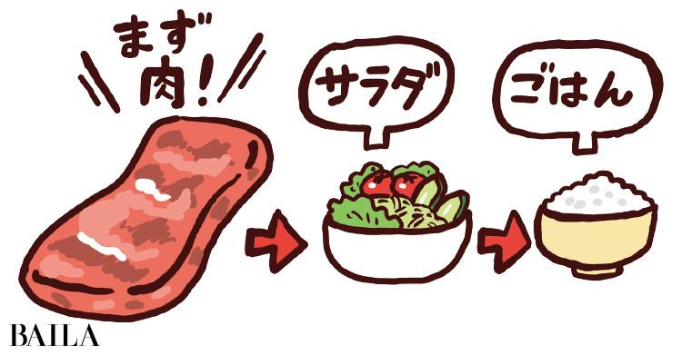 食事は肉から食べる
