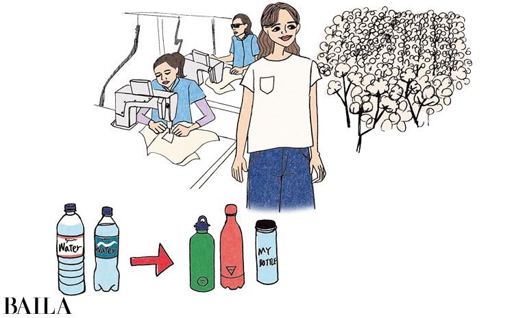 毎日のペットボトルをマイボトルに変える