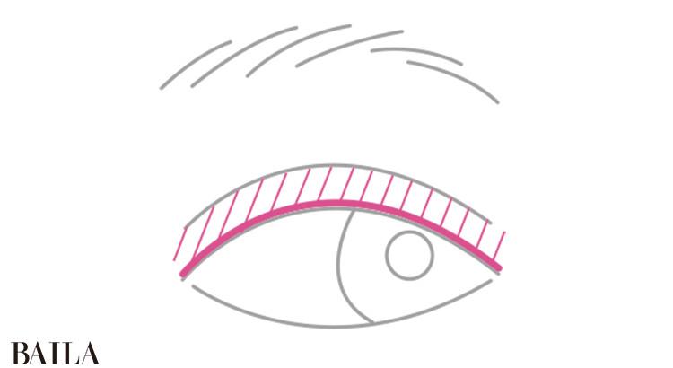 目のキワのラインは、「目がく っきりしたな」と思う程度で、 見えないぐらいがちょうどい い。目のフォルムに沿ってラ インを引き、アイシャドウも 二重幅に淡くのせていって