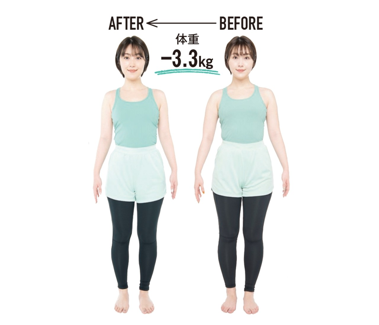 【月曜断食】体重マイナス3.3kg!実際に月曜断食を3週間トライ!