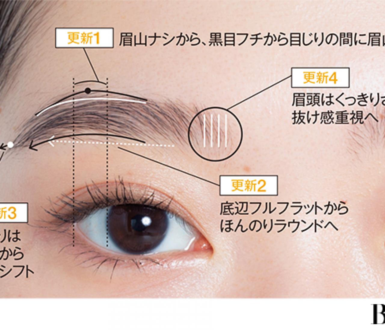 簡単でちょうどいい、今どき眉の作り方。不変のベスト眉より、アップデートが肝心!