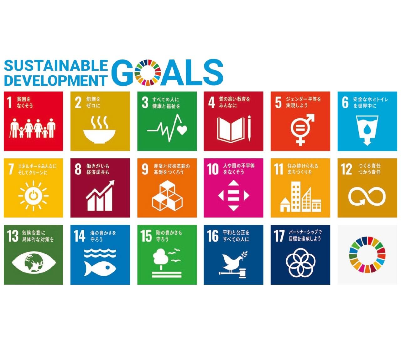 今注目の「SDGs」って?すぐできる社会貢献が誰かの力に